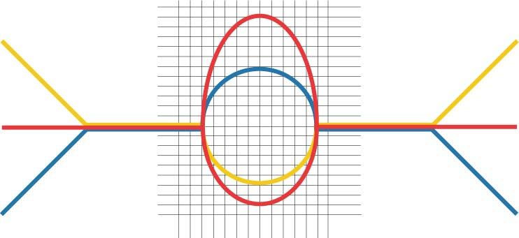 Kleurcode object 2