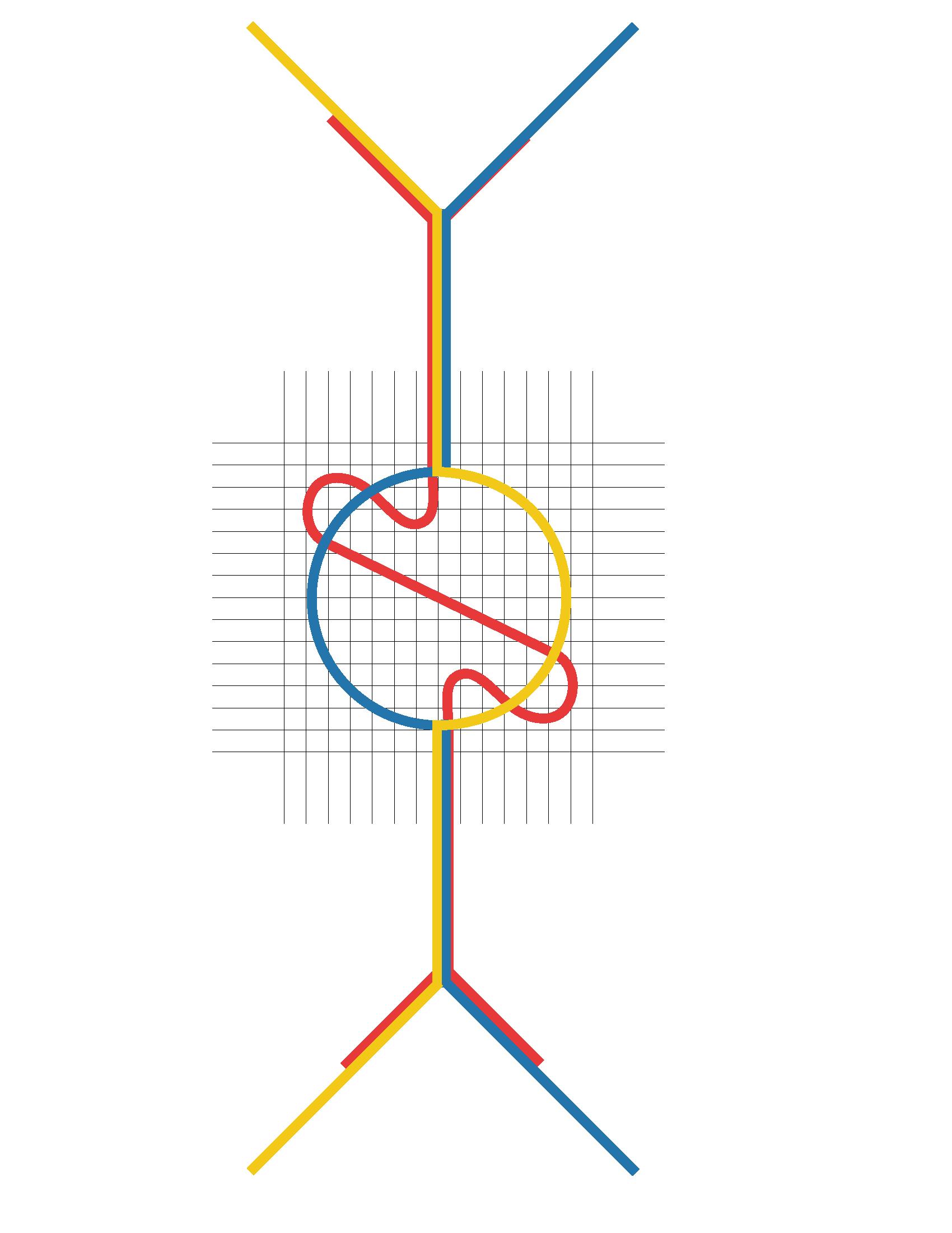 Kleurcode object 3
