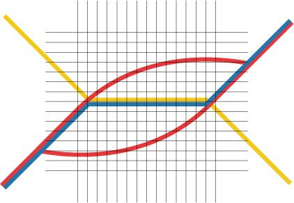 Kleurcode object 4